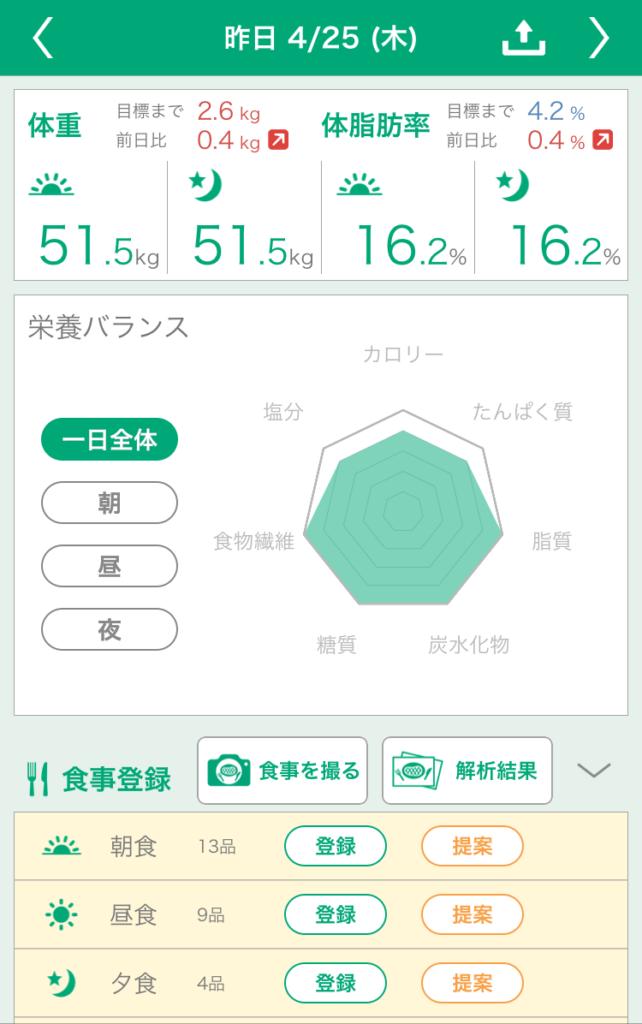 20190426食事管理