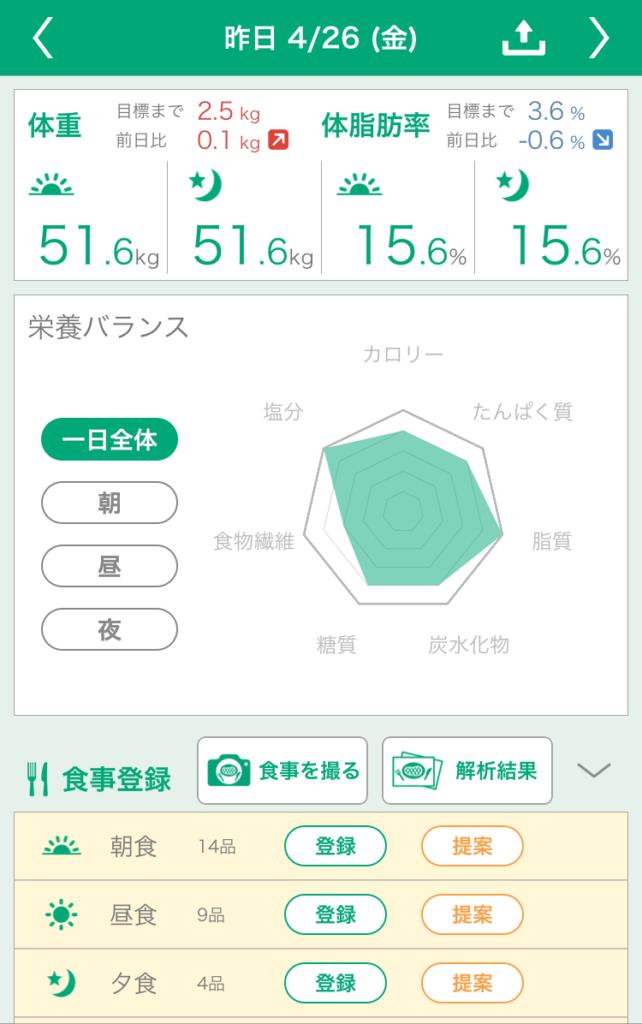 20190427食事管理