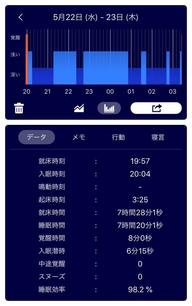 20190523睡眠