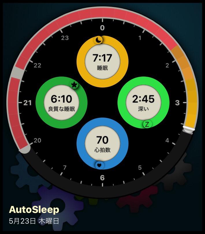 20190523睡眠2