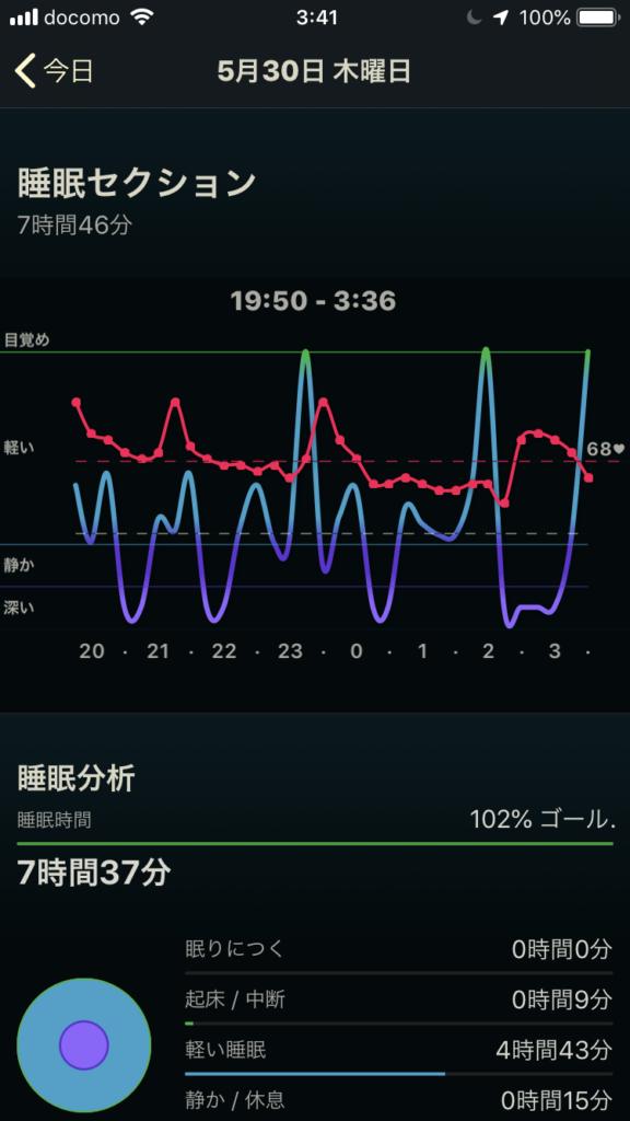 20190530睡眠