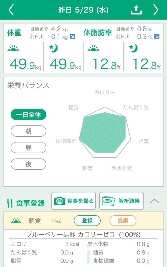 20190530食事管理